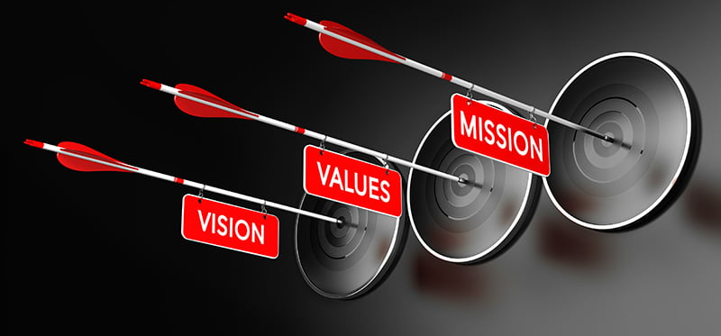 vision, mission and service management