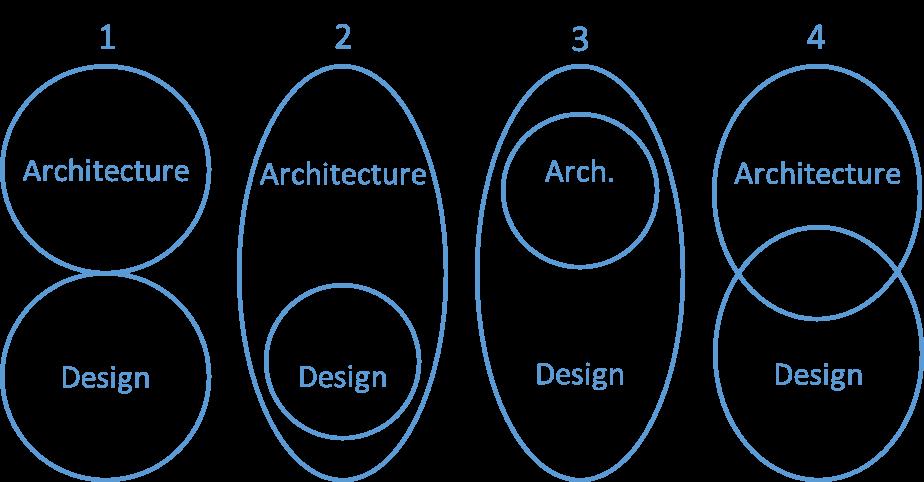 graph-2-itc-blog