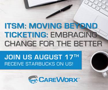 Inline Rectangle (300×250) CareWorx – Educational Webinar Series