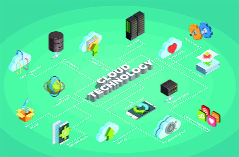 Cloud server applications