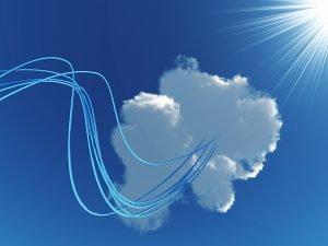cloud maturity
