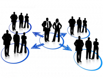 Align Collaboration, Communication, and Business Processes – In 12 Sentences!