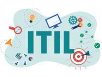 Is ITIL worth it?
