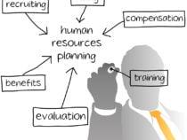 Why Is Human Resource Planning Important?