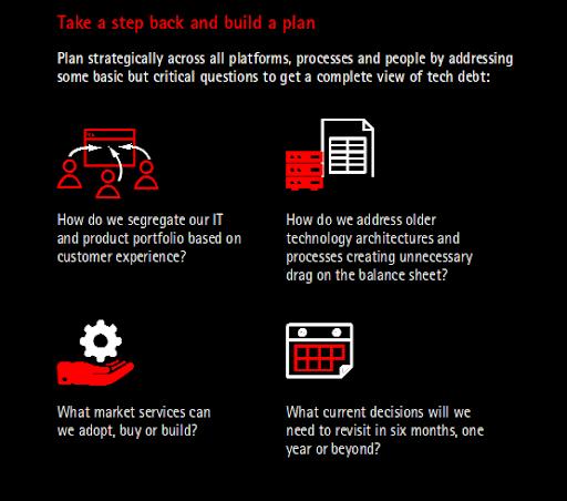 Techincal debt plan