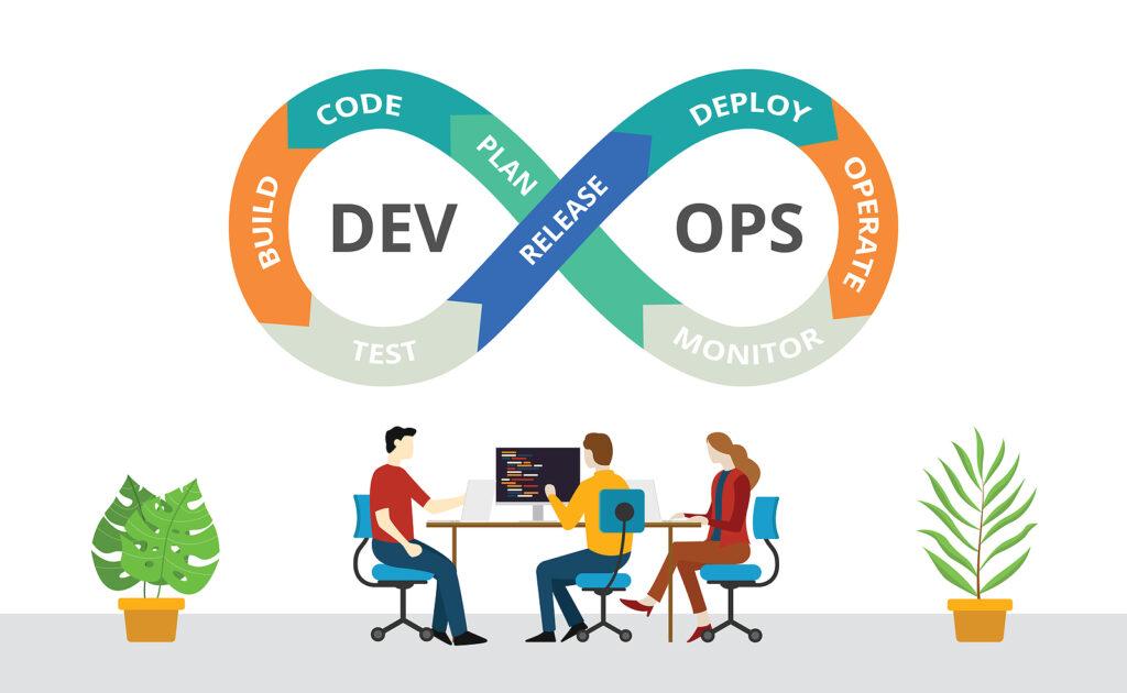 Best DevOps Tools 2020