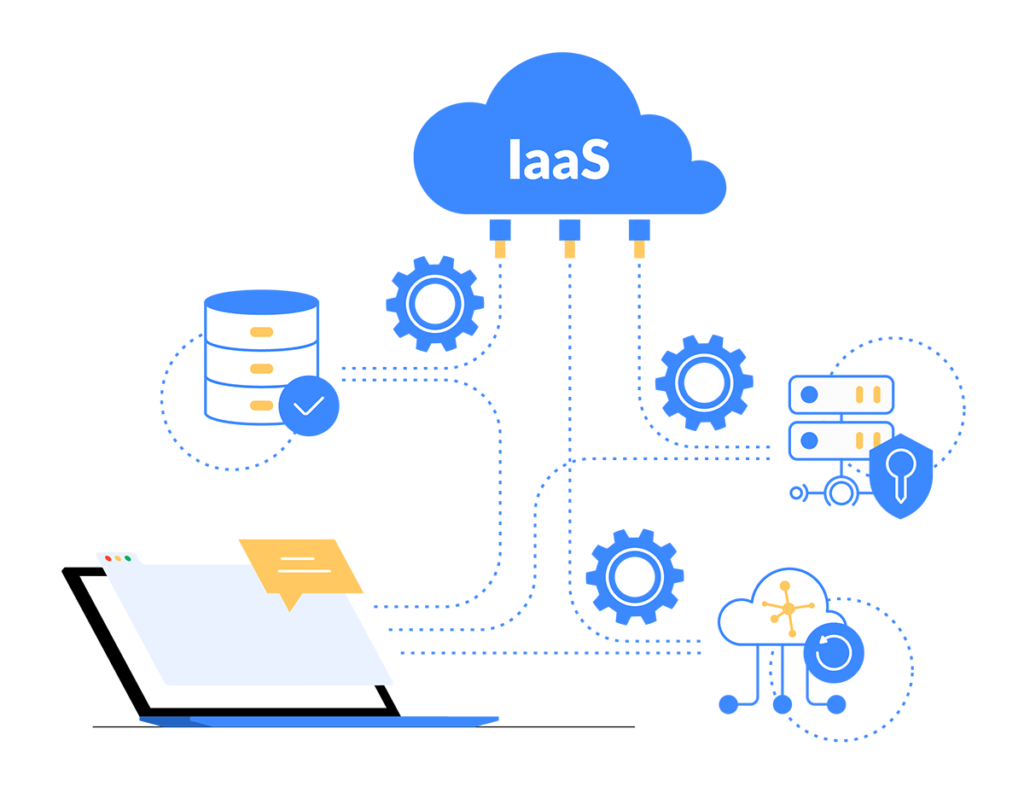 IaaS in cloud computing