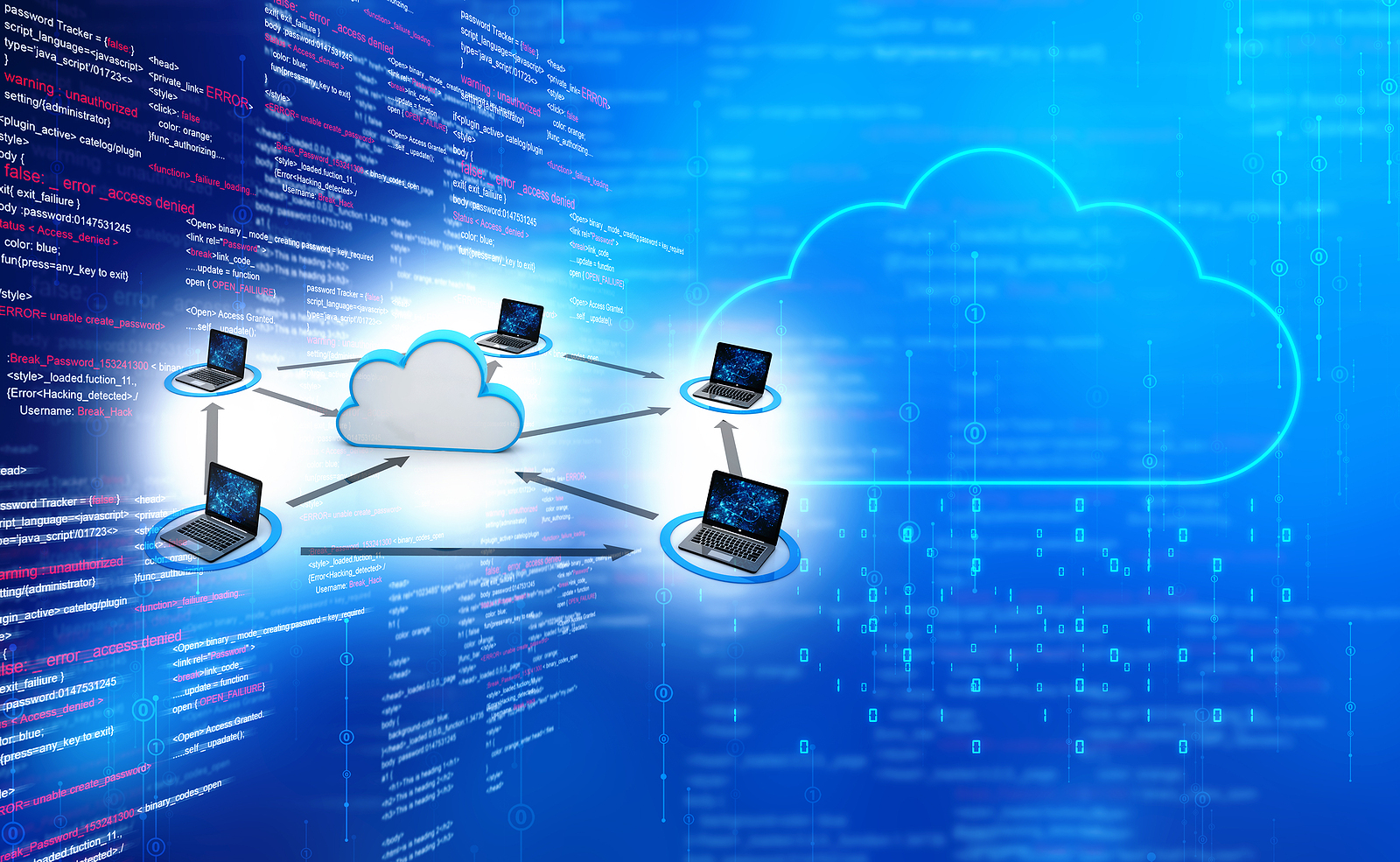 Cloud Computing Trends - The latest news and trends