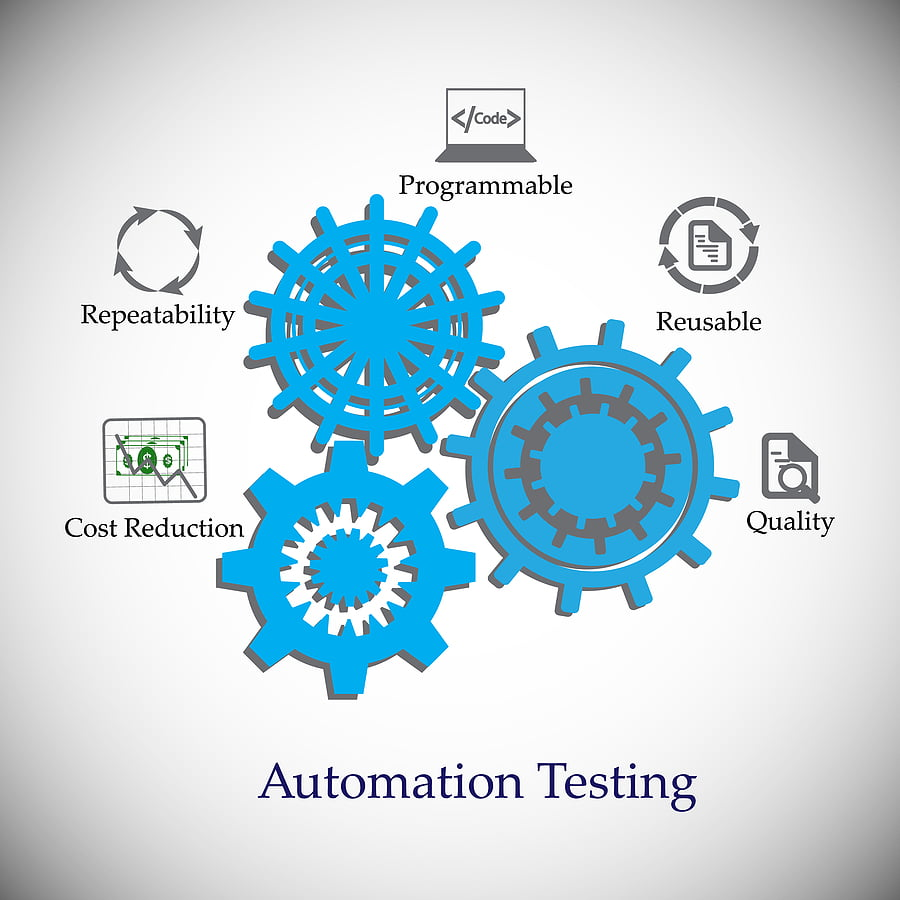Why software designed to test software helps