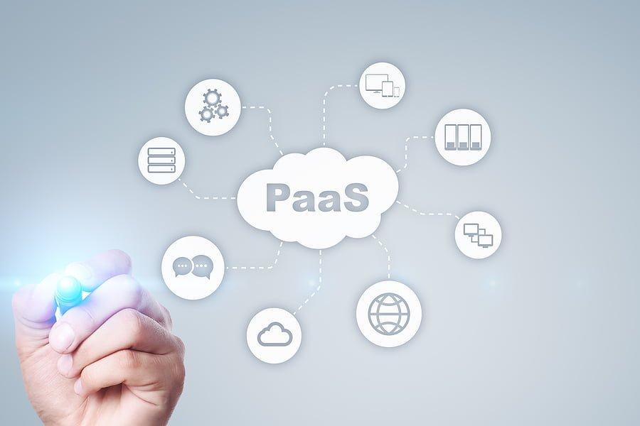 Cloud Computing Characteristics PaaS