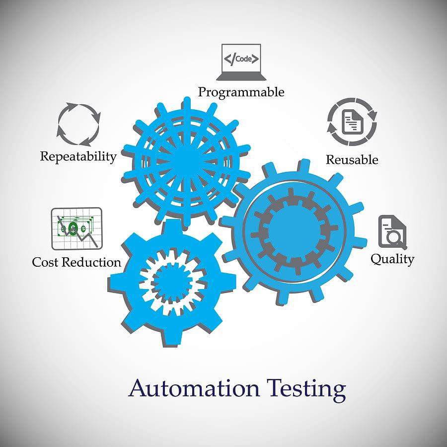 automation testing process