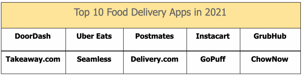 Restaurant Mobile App Ideas